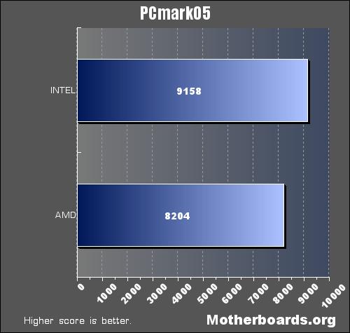 benchmarkcpu.png