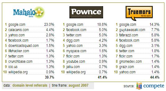 mahalo-pownce-truemors-refe.png